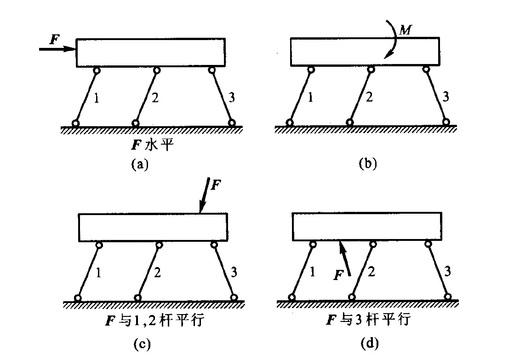 中国大学MOOC 理论力学(哈尔滨工业大学(威海))1450310586 最新慕课完整章节测试答案