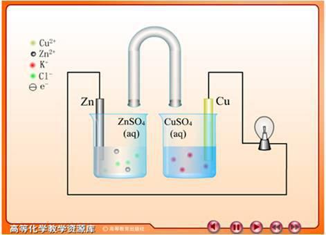 水分子的结构和水中的氢键