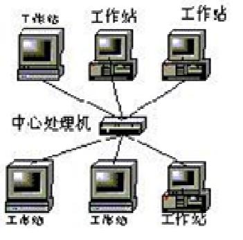 中国大学MOOC 软件工程(陈宁江)(广西大学)1450719166 最新慕课完整章节测试答案
