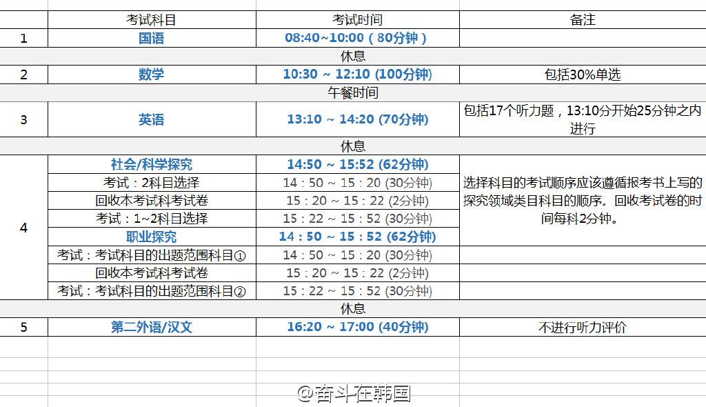 韩国高考时间表