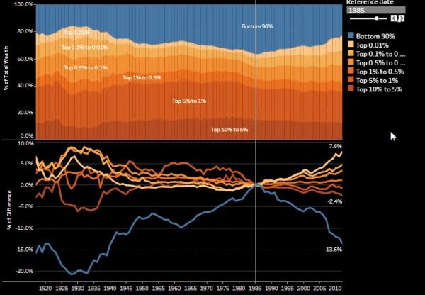 【博狗新闻】市场研究 市场调研中如何做数据分析?