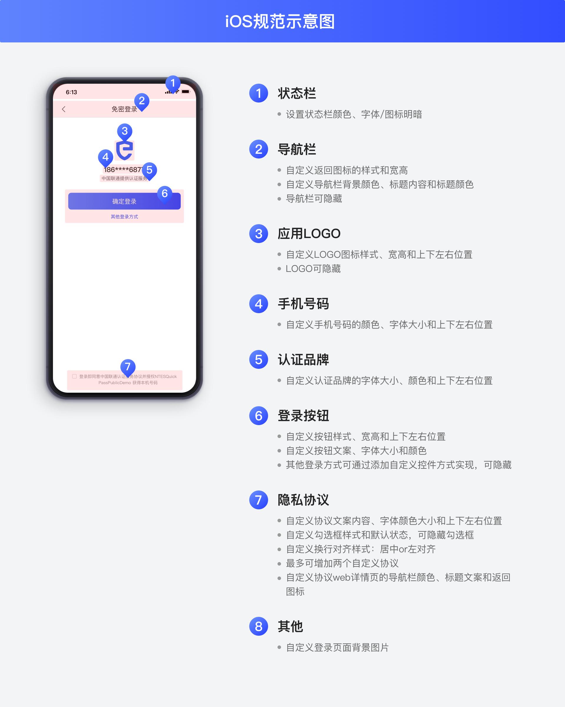 iOS设计规范