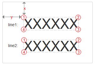 schematic diagram of polygon coordinate information return