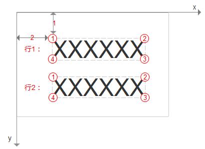 polygon坐标信息返回示意图